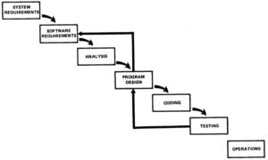 Циклы обратной связи