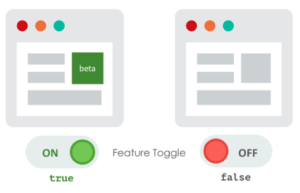 DevOps: Feature Toggle