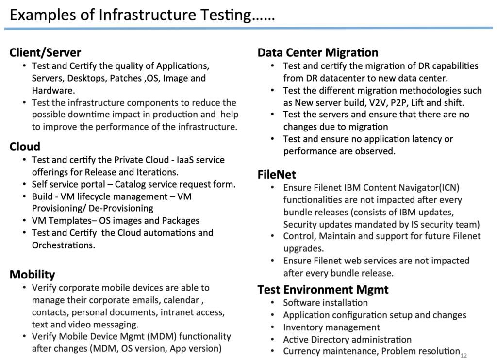 Примеры проверок инфраструктуры