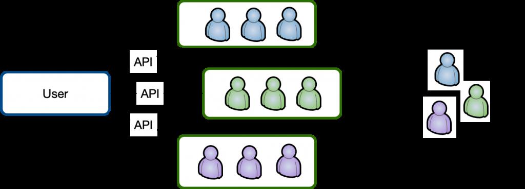Совместные договоренности