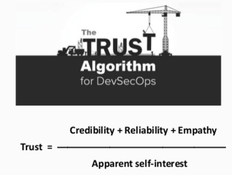 Trust Algorithm 2